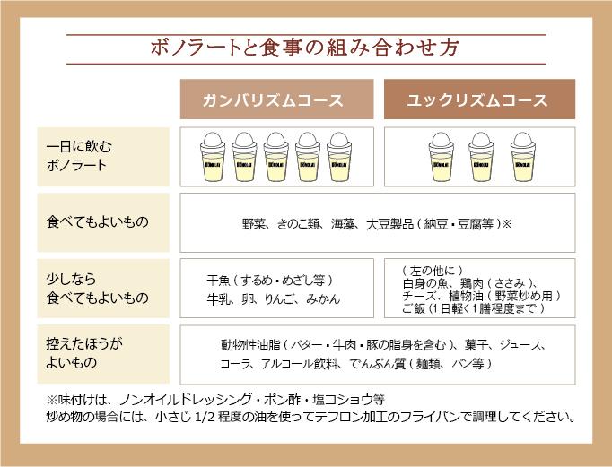 ボノラート 公式サイト 送料無料...